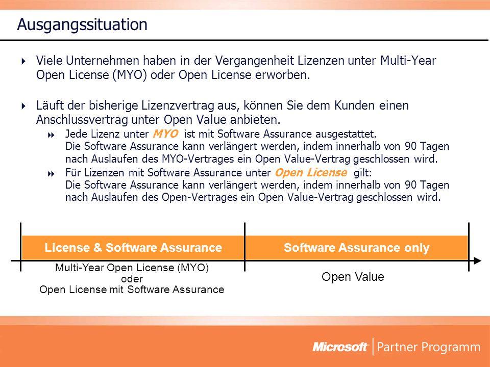 Ausgangssituation Viele Unternehmen haben in der Vergangenheit Lizenzen unter Multi-Year Open License (MYO) oder Open License erworben. Läuft der bish