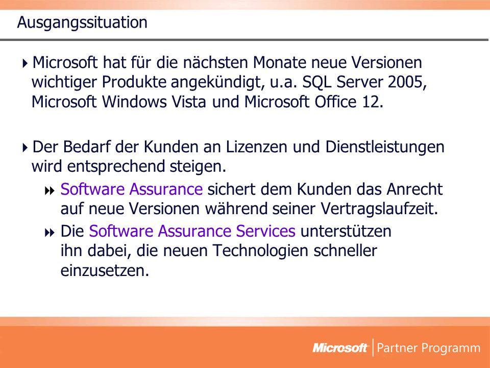 Ausgangssituation Microsoft hat für die nächsten Monate neue Versionen wichtiger Produkte angekündigt, u.a. SQL Server 2005, Microsoft Windows Vista u