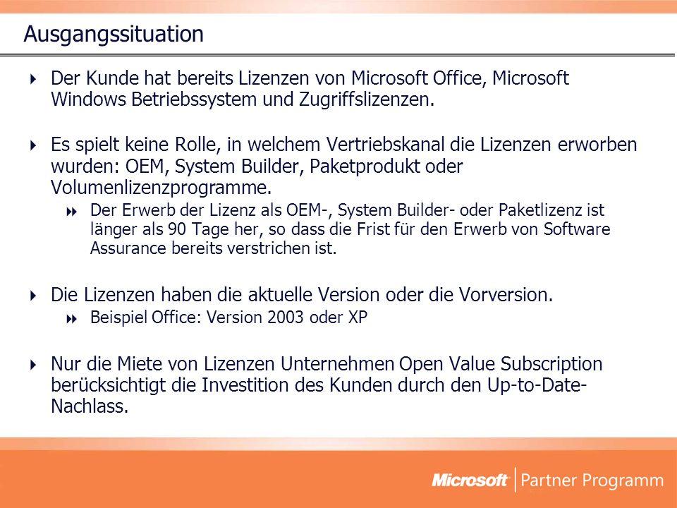 Ausgangssituation Der Kunde hat bereits Lizenzen von Microsoft Office, Microsoft Windows Betriebssystem und Zugriffslizenzen. Es spielt keine Rolle, i