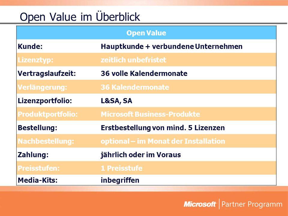 Open Value im Überblick Open Value Kunde:Hauptkunde + verbundene Unternehmen Lizenztyp:zeitlich unbefristet Vertragslaufzeit:36 volle Kalendermonate Verlängerung:36 Kalendermonate Lizenzportfolio:L&SA, SA Produktportfolio:Microsoft Business-Produkte Bestellung:Erstbestellung von mind.