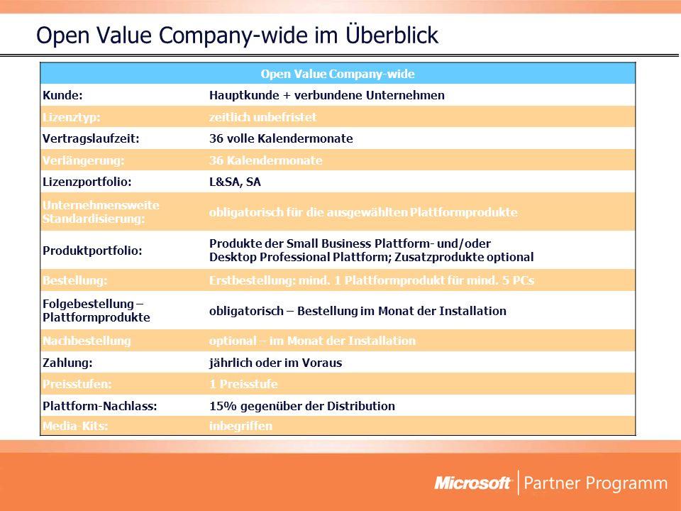 Open Value Company-wide im Überblick Open Value Company-wide Kunde:Hauptkunde + verbundene Unternehmen Lizenztyp:zeitlich unbefristet Vertragslaufzeit