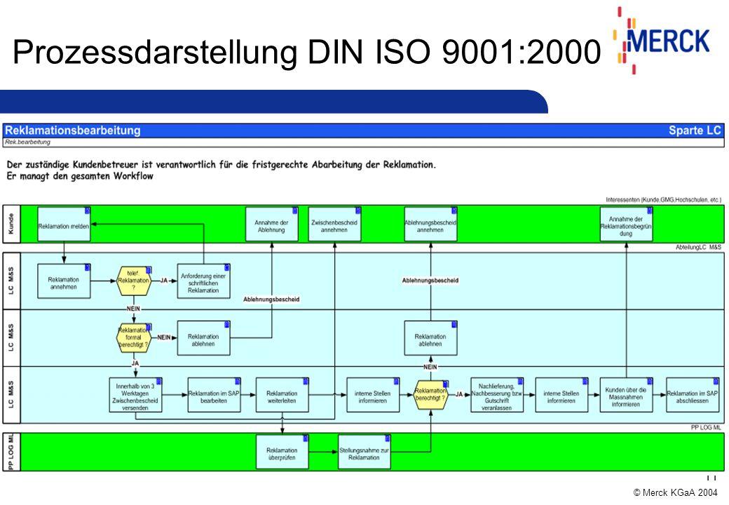 © Merck KGaA 2004 10 Prozessdarstellung DIN ISO 9001:2000