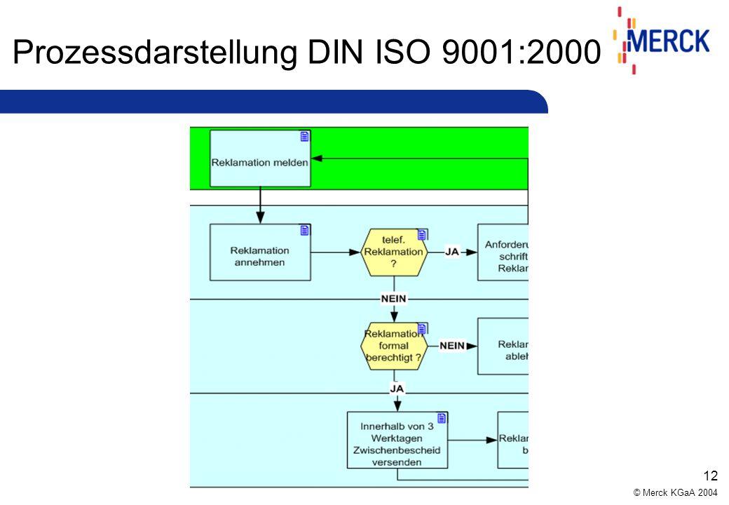 © Merck KGaA 2004 11 Prozessdarstellung DIN ISO 9001:2000