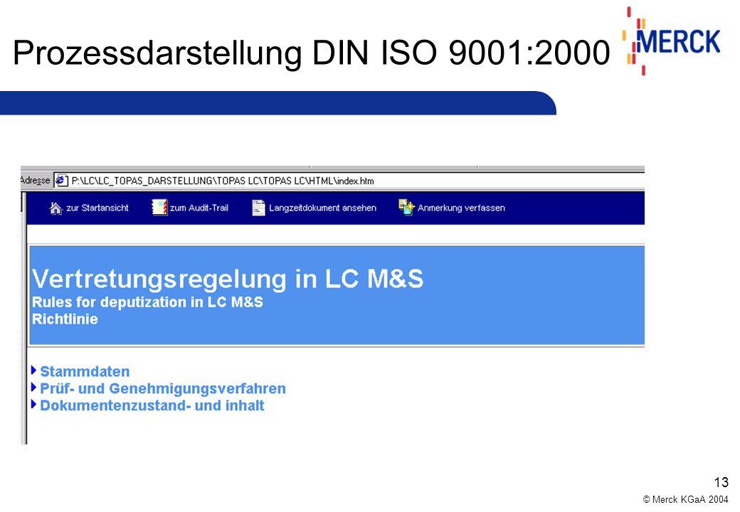 © Merck KGaA 2004 12 Prozessdarstellung DIN ISO 9001:2000
