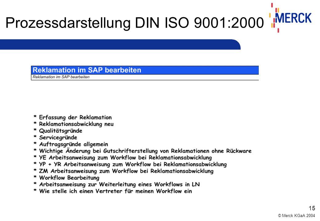 © Merck KGaA 2004 14 Prozessdarstellung DIN ISO 9001:2000