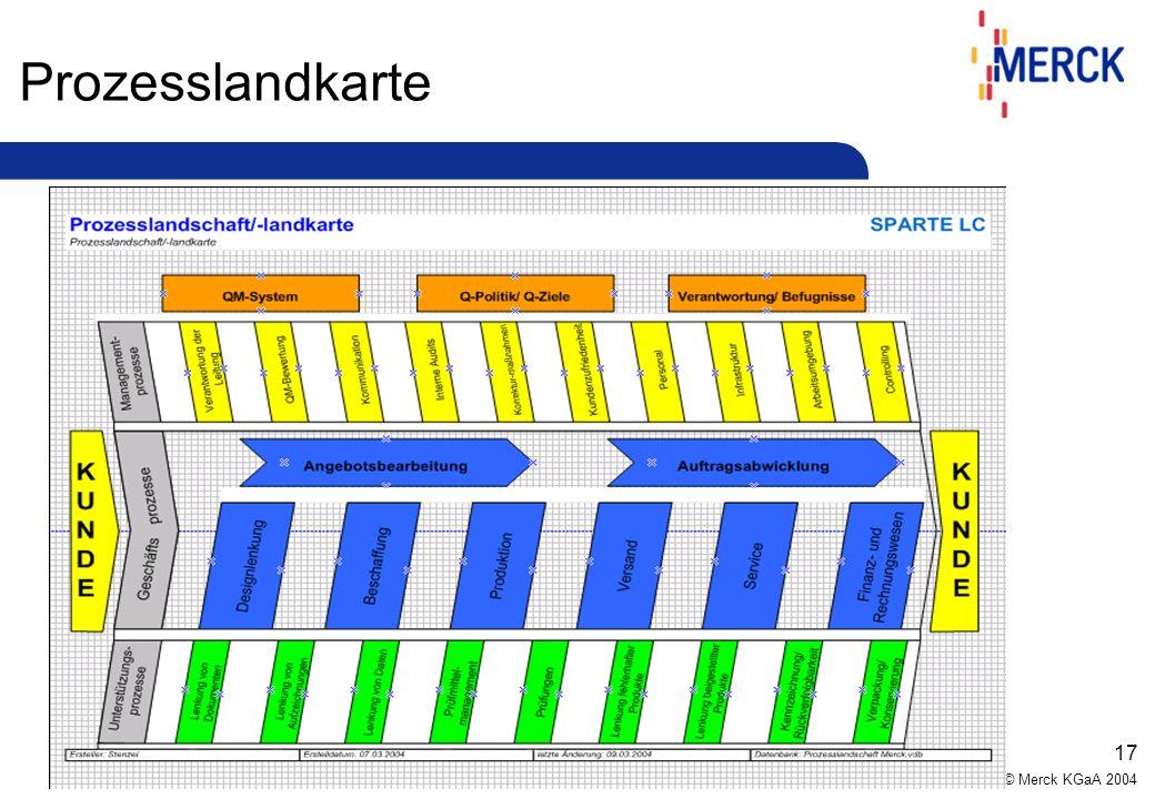 © Merck KGaA 2004 16 Prozessdarstellung DIN ISO 9001:2000