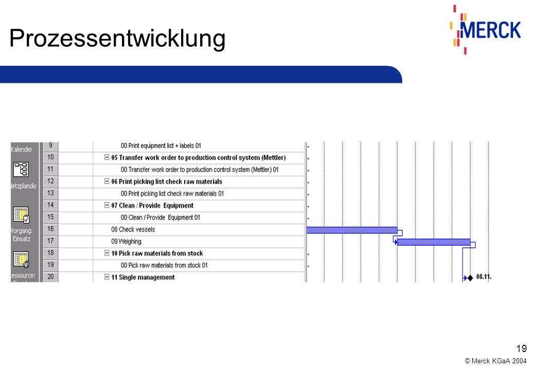 © Merck KGaA 2004 18 Prozessentwicklung