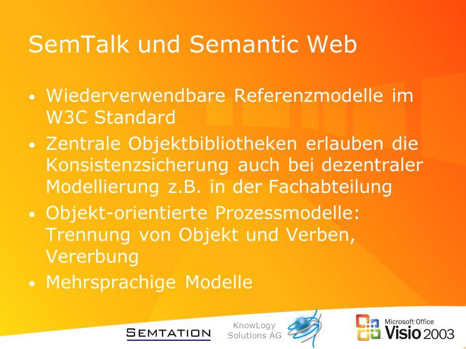 KnowLogy Solutions AG SemTalk und Semantic Web Wiederverwendbare Referenzmodelle im W3C Standard Zentrale Objektbibliotheken erlauben die Konsistenzsi