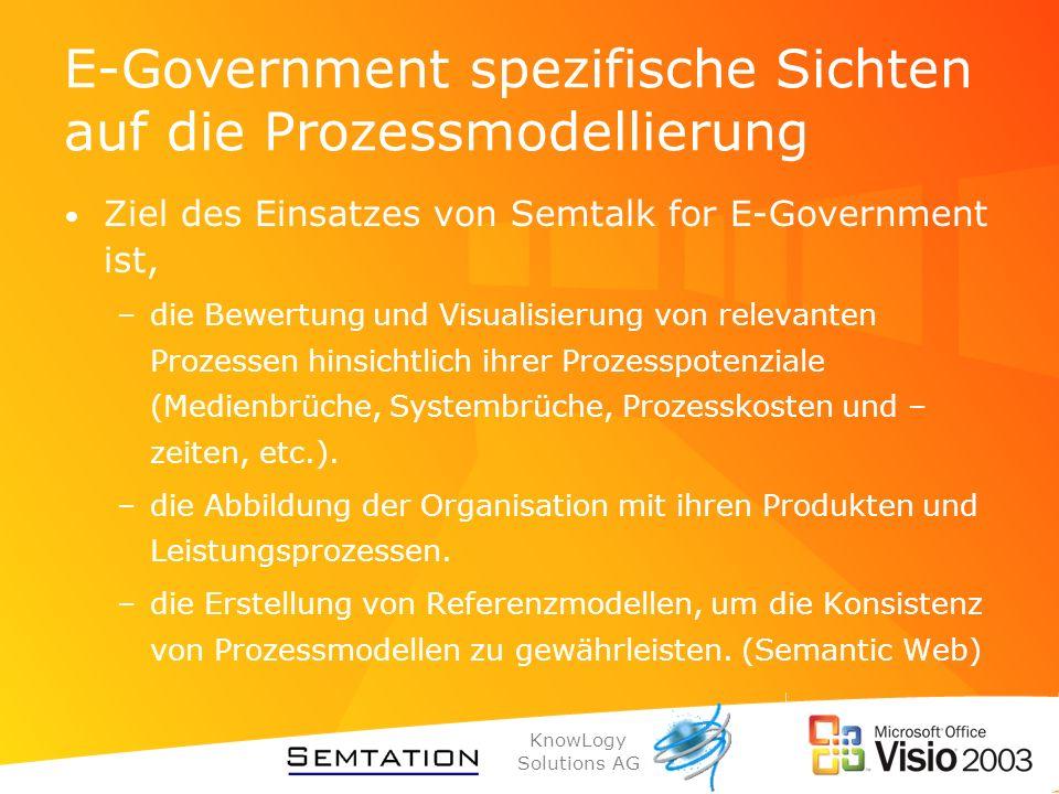 KnowLogy Solutions AG E-Government spezifische Sichten auf die Prozessmodellierung Ziel des Einsatzes von Semtalk for E-Government ist, –die Bewertung