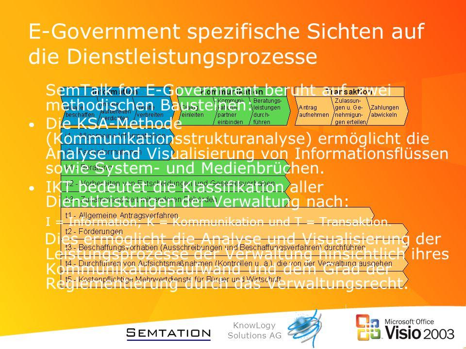 KnowLogy Solutions AG E-Government spezifische Sichten auf die Dienstleistungsprozesse SemTalk for E-Government beruht auf zwei methodischen Bausteine