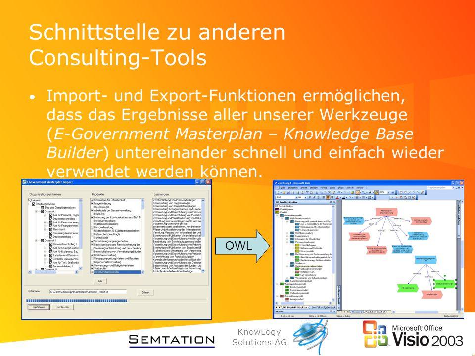 KnowLogy Solutions AG Schnittstelle zu anderen Consulting-Tools Import- und Export-Funktionen ermöglichen, dass das Ergebnisse aller unserer Werkzeuge