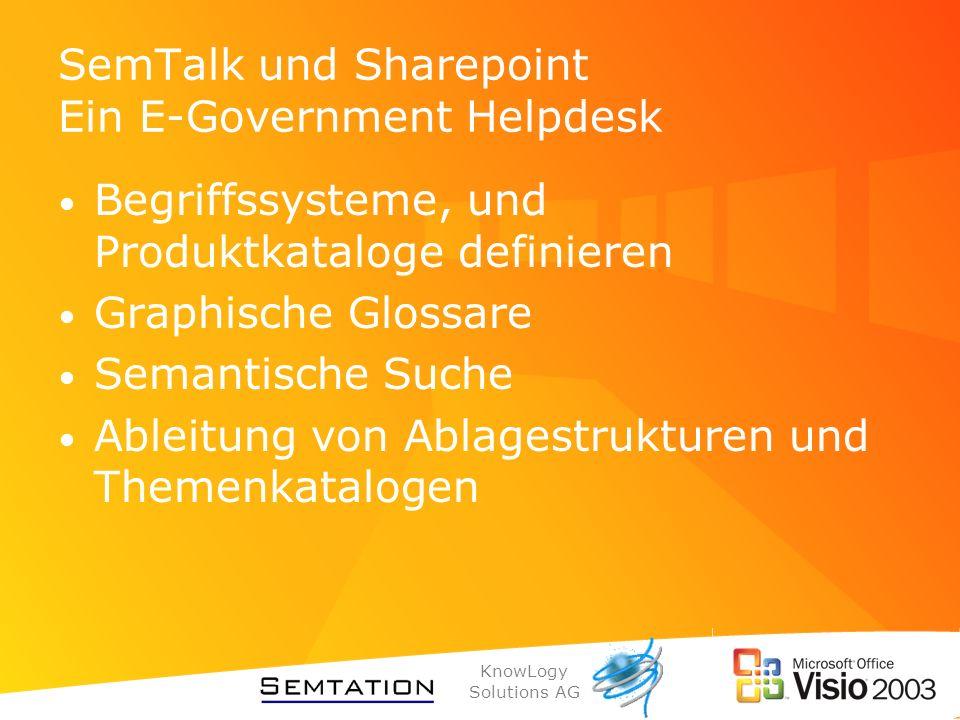 KnowLogy Solutions AG SemTalk und Sharepoint Ein E-Government Helpdesk Begriffssysteme, und Produktkataloge definieren Graphische Glossare Semantische