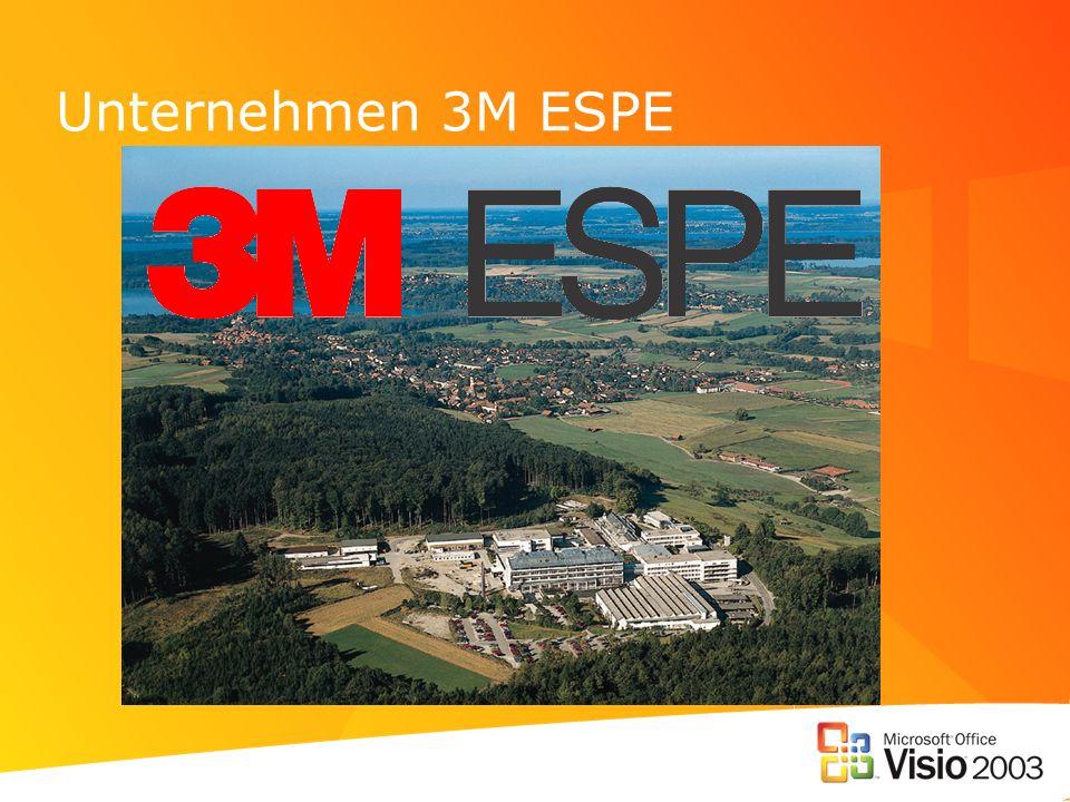 Unternehmen 3M ESPE
