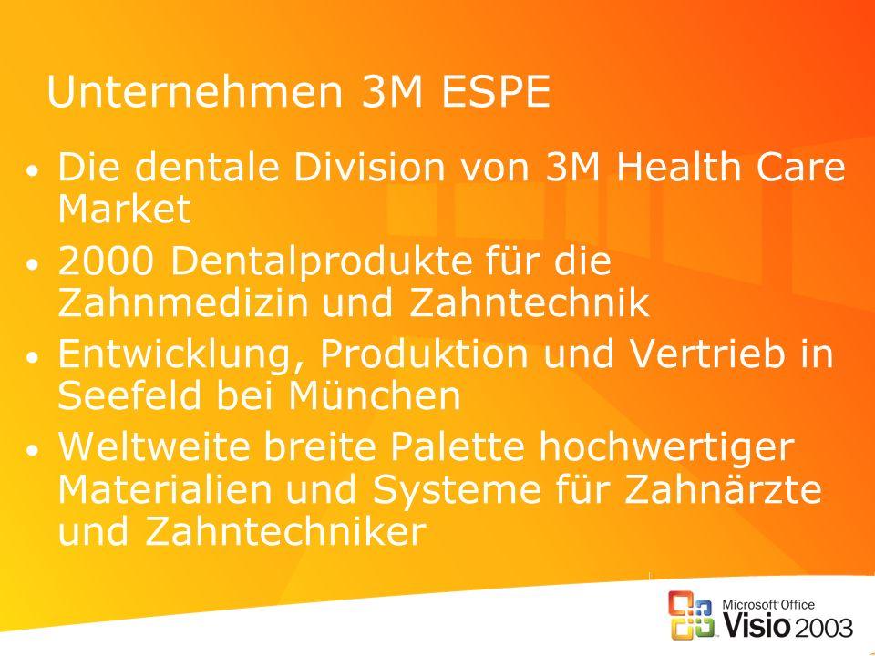 Die dentale Division von 3M Health Care Market 2000 Dentalprodukte für die Zahnmedizin und Zahntechnik Entwicklung, Produktion und Vertrieb in Seefeld bei München Weltweite breite Palette hochwertiger Materialien und Systeme für Zahnärzte und Zahntechniker