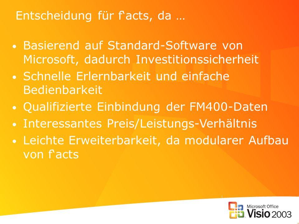 Entscheidung für facts, da … Basierend auf Standard-Software von Microsoft, dadurch Investitionssicherheit Schnelle Erlernbarkeit und einfache Bedienbarkeit Qualifizierte Einbindung der FM400-Daten Interessantes Preis/Leistungs-Verhältnis Leichte Erweiterbarkeit, da modularer Aufbau von facts