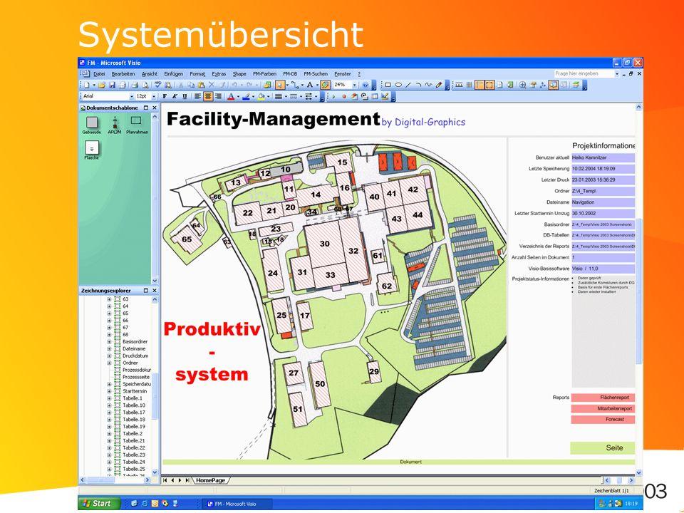CAFM-Nutzen für das Management Transparenz der Gebäude Gebäudegesamtkosten -> Kostenstellen Optimierte Nutzung der Gebäude Aktualität Organisation Strategische Planung der Facilities