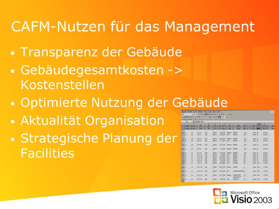 CAFM-Nutzen für den Facility Manager Übersicht über die Facilities zeitnahe grafische und tabellarische Auswertungen für das Controlling Zuordnung Fläche / Kostenstellen Planung von Umzügen Gebäudemanagement- Informationssystem