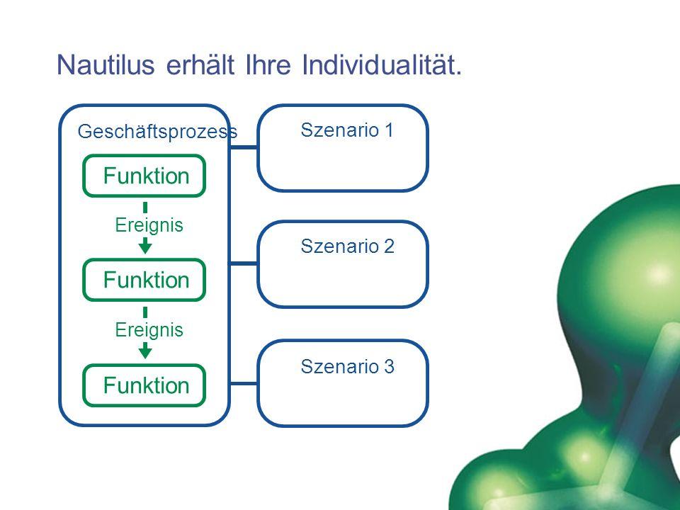 Nautilus erhält Ihre Individualität. Geschäftsprozess Funktion Szenario 1Szenario 2 Szenario 3 Ereignis
