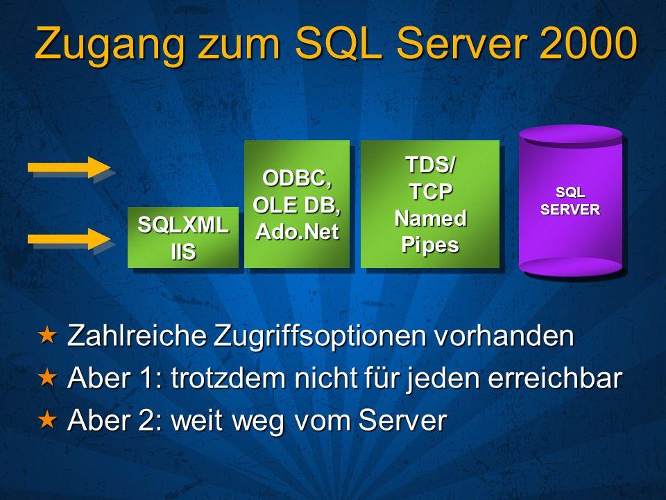 Zahlreiche Zugriffsoptionen vorhanden Zahlreiche Zugriffsoptionen vorhanden Aber 1: trotzdem nicht für jeden erreichbar Aber 1: trotzdem nicht für jeden erreichbar Aber 2: weit weg vom Server Aber 2: weit weg vom Server Zugang zum SQL Server 2000 TDS/TCPNamedPipesTDS/TCPNamedPipesODBC, OLE DB, Ado.NetODBC, Ado.Net SQL SERVER SQLXMLIISSQLXMLIIS