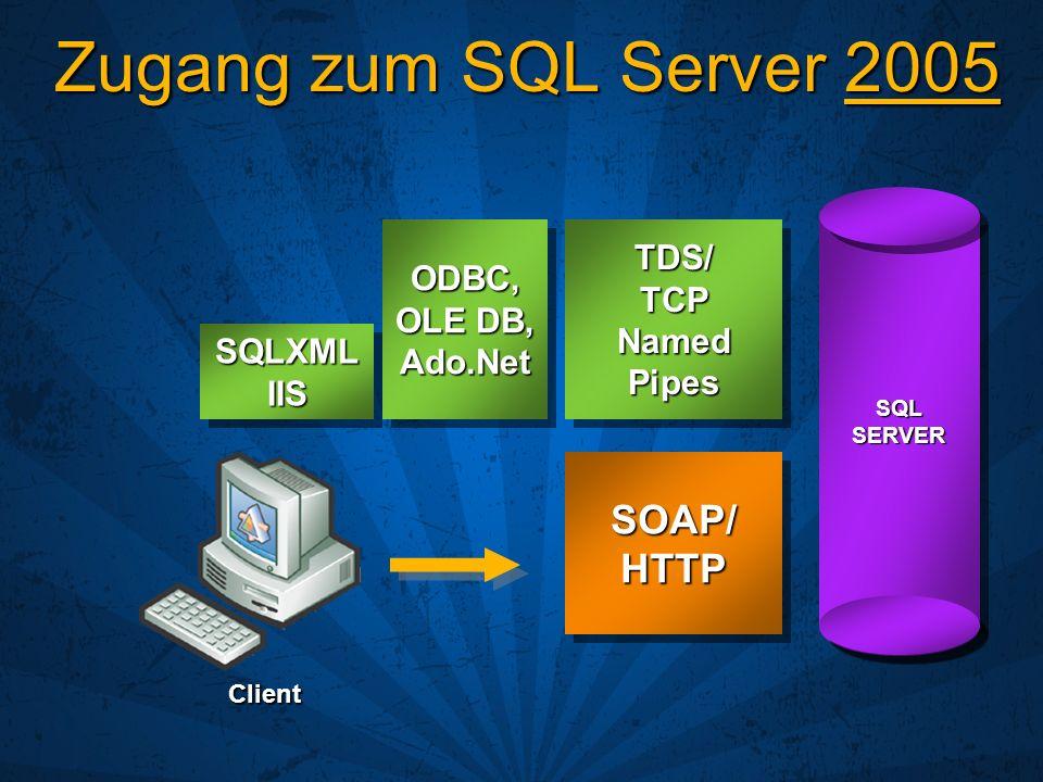 Zugang zum SQL Server 2005 TDS/TCPNamedPipesTDS/TCPNamedPipesODBC, OLE DB, Ado.NetODBC, Ado.Net SQL SERVER SOAP/HTTPSOAP/HTTP SQLXMLIISSQLXMLIIS Clien