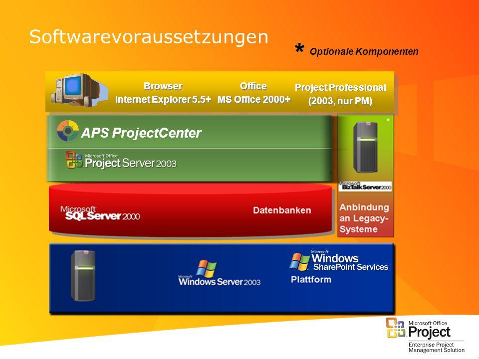 Softwarevoraussetzungen Optionale Komponenten * * APS ProjectCenter Browser Internet Explorer 5.5+ Browser Internet Explorer 5.5+ Office MS Office 200