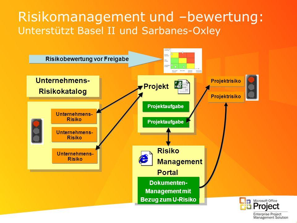 Risikomanagement und –bewertung: Unterstützt Basel II und Sarbanes-Oxley Risikobewertung vor Freigabe Risiko Management Portal Projekt Projektrisiko P