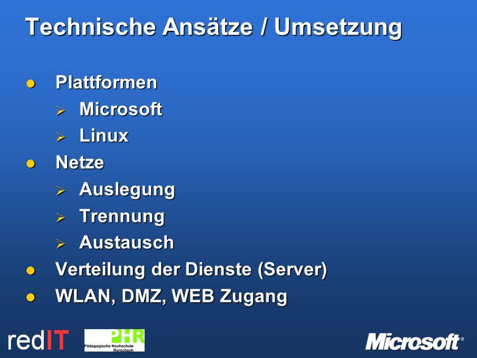 Technische Ansätze / Umsetzung Plattformen Plattformen Microsoft Microsoft Linux Linux Netze Netze Auslegung Auslegung Trennung Trennung Austausch Austausch Verteilung der Dienste (Server) Verteilung der Dienste (Server) WLAN, DMZ, WEB Zugang WLAN, DMZ, WEB Zugang