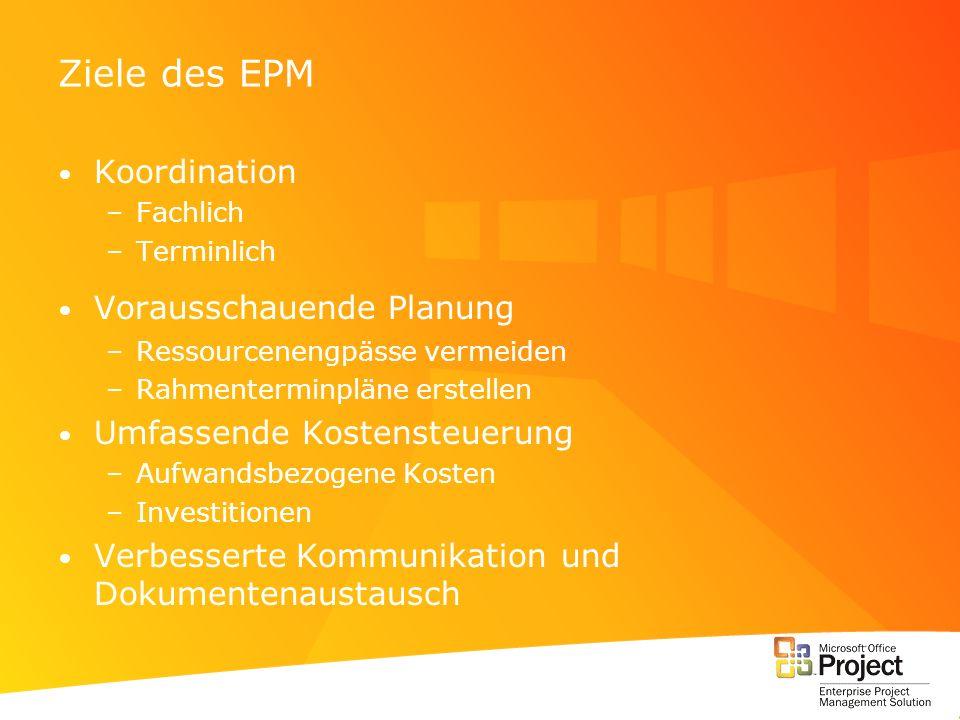 Ziele des EPM Koordination –Fachlich –Terminlich Vorausschauende Planung –Ressourcenengpässe vermeiden –Rahmenterminpläne erstellen Umfassende Kostens