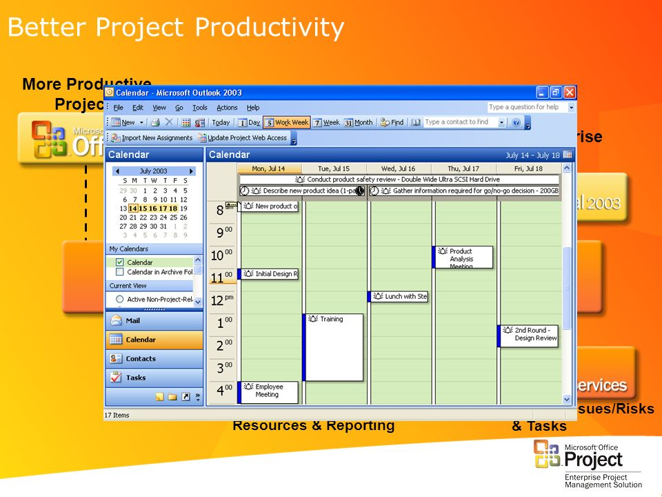 Project Documents, Issues/Risks & Tasks Easily Create Enterprise Project Plans Better Project Productivity More Productive Projects Centrally Store Pr