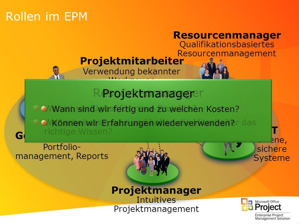 Portfolio- management, Reports Geschäftsleitung Projektmanager Intuitives Projektmanagement Projektmitarbeiter Verwendung bekannter Werkzeuge Resource