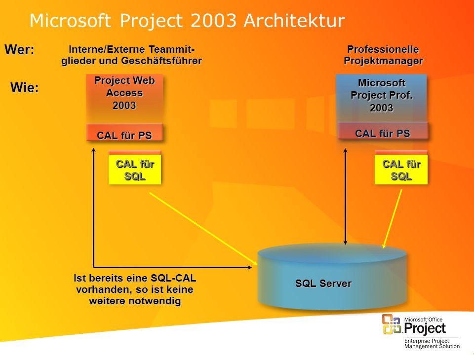 Microsoft Project 2003 Architektur SQL Server Professionelle Projektmanager Wer: Wie: Ist bereits eine SQL-CAL vorhanden, so ist keine weitere notwend