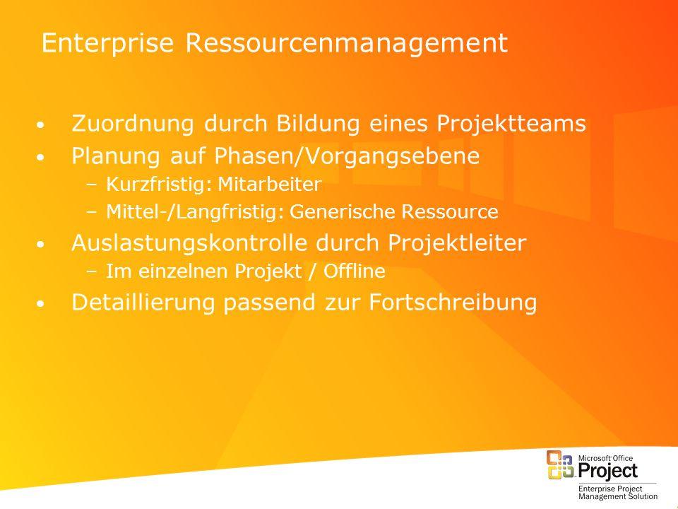 Enterprise Ressourcenmanagement Zuordnung durch Bildung eines Projektteams Planung auf Phasen/Vorgangsebene –Kurzfristig: Mitarbeiter –Mittel-/Langfri