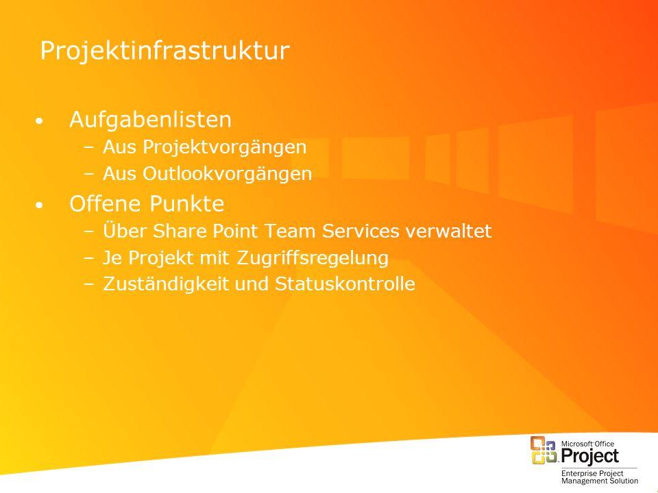 Projektinfrastruktur Aufgabenlisten –Aus Projektvorgängen –Aus Outlookvorgängen Offene Punkte –Über Share Point Team Services verwaltet –Je Projekt mi