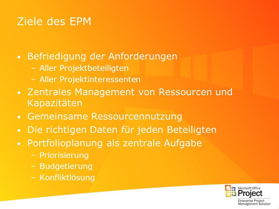 Ziele des EPM Befriedigung der Anforderungen –Aller Projektbeteiligten –Aller Projektinteressenten Zentrales Management von Ressourcen und Kapazitäten