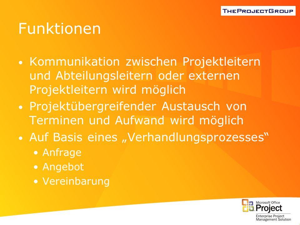Funktionen Kommunikation zwischen Projektleitern und Abteilungsleitern oder externen Projektleitern wird möglich Projektübergreifender Austausch von T