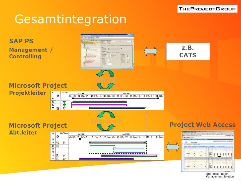 Management / Controlling Projektleiter Abt.leiter PSLink SAP PS Microsoft Project Gesamtintegration TeamLink z.B. CATS Microsoft Project Project Web A