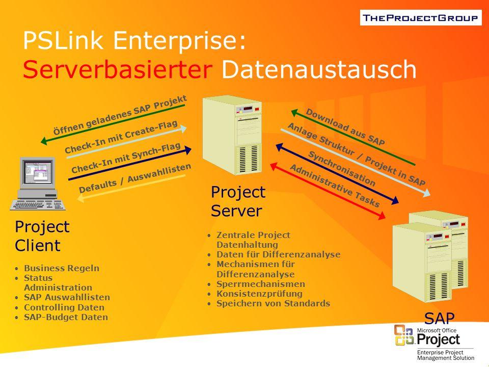 PSLink Enterprise: Serverbasierter Datenaustausch SAP Project Server Project Client Check-In mit Create-Flag Anlage Struktur / Projekt in SAP Check-In