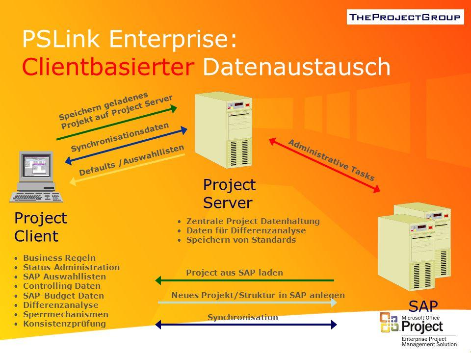 PSLink Enterprise: Clientbasierter Datenaustausch Defaults /Auswahllisten Synchronisation Neues Projekt/Struktur in SAP anlegen Synchronisationsdaten