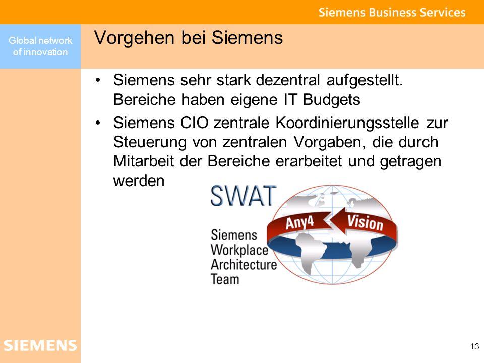 Global network of innovation 13 Vorgehen bei Siemens Siemens sehr stark dezentral aufgestellt. Bereiche haben eigene IT Budgets Siemens CIO zentrale K