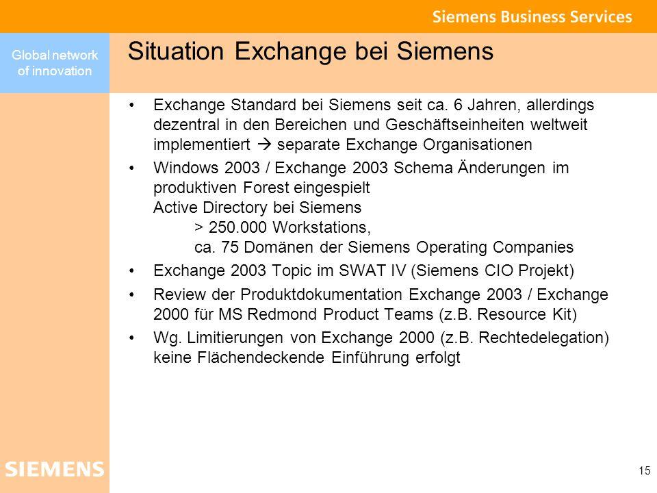 Global network of innovation 15 Situation Exchange bei Siemens Exchange Standard bei Siemens seit ca. 6 Jahren, allerdings dezentral in den Bereichen
