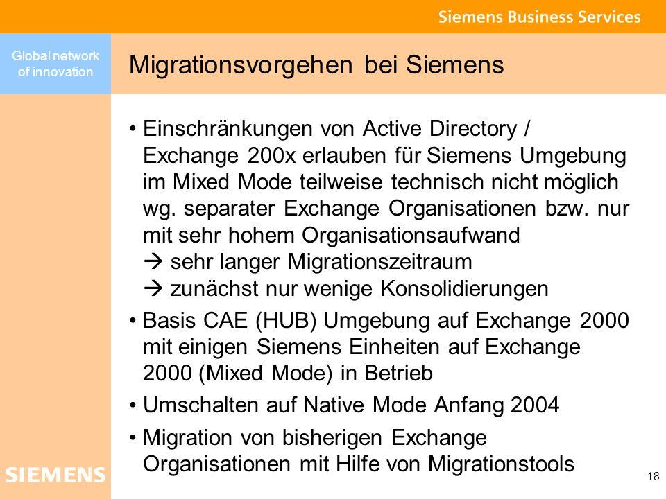 Global network of innovation 18 Migrationsvorgehen bei Siemens Einschränkungen von Active Directory / Exchange 200x erlauben für Siemens Umgebung im M
