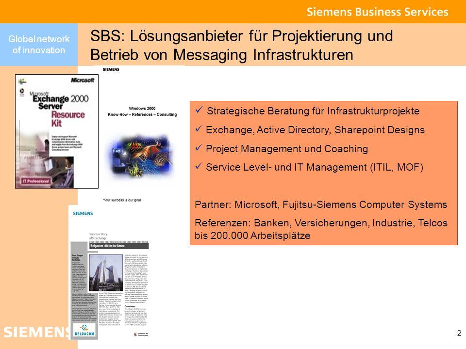 Global network of innovation 2 SBS: Lösungsanbieter für Projektierung und Betrieb von Messaging Infrastrukturen Strategische Beratung für Infrastruktu
