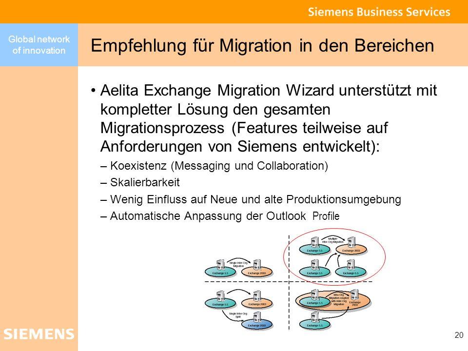 Global network of innovation 20 Empfehlung für Migration in den Bereichen Aelita Exchange Migration Wizard unterstützt mit kompletter Lösung den gesam