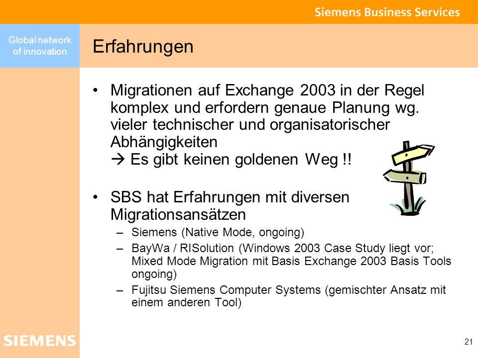 Global network of innovation 21 Erfahrungen Migrationen auf Exchange 2003 in der Regel komplex und erfordern genaue Planung wg. vieler technischer und