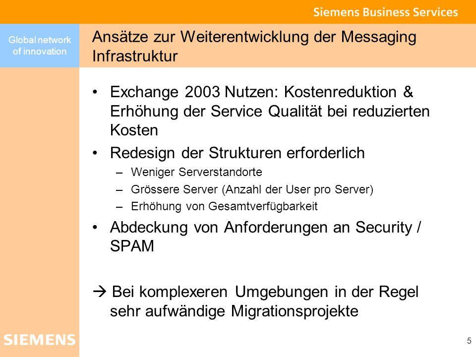 Global network of innovation 5 Ansätze zur Weiterentwicklung der Messaging Infrastruktur Exchange 2003 Nutzen: Kostenreduktion & Erhöhung der Service