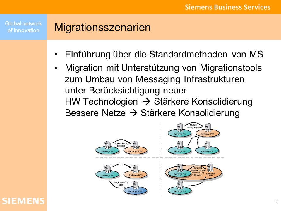 Global network of innovation 18 Migrationsvorgehen bei Siemens Einschränkungen von Active Directory / Exchange 200x erlauben für Siemens Umgebung im Mixed Mode teilweise technisch nicht möglich wg.