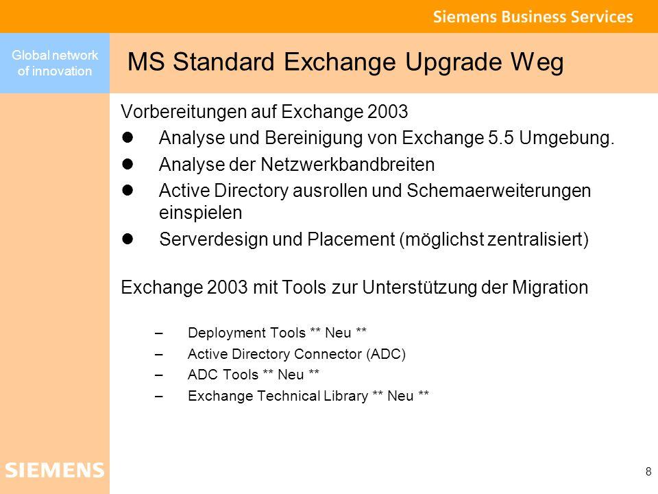Global network of innovation 8 Vorbereitungen auf Exchange 2003 Analyse und Bereinigung von Exchange 5.5 Umgebung. Analyse der Netzwerkbandbreiten Act