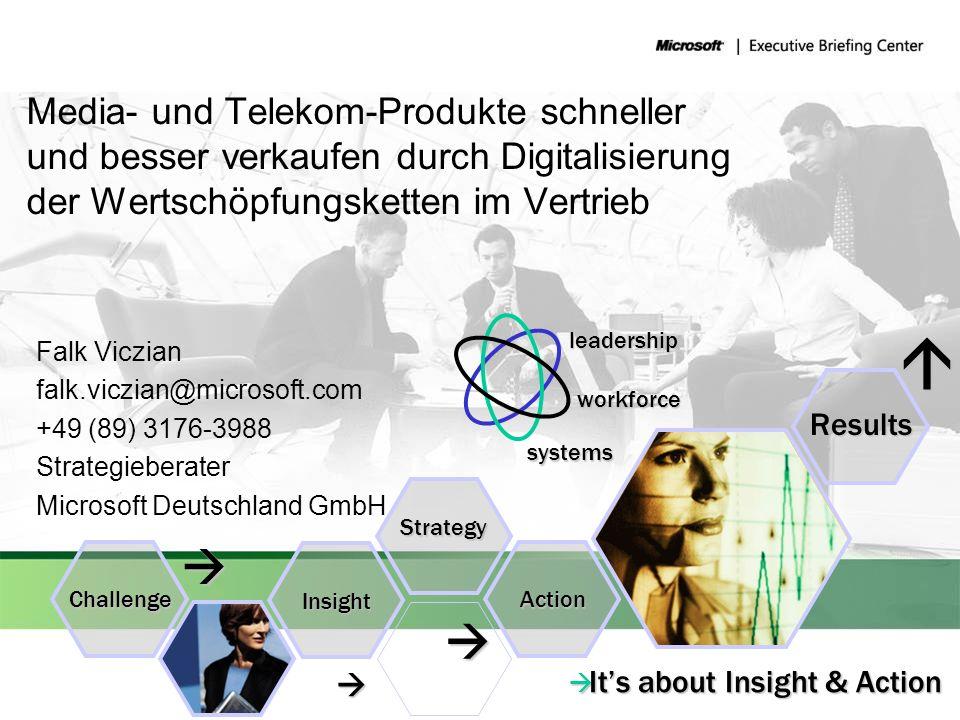 Media- und Telekom-Produkte schneller und besser verkaufen durch Digitalisierung der Wertschöpfungsketten im Vertrieb Falk Viczian falk.viczian@micros