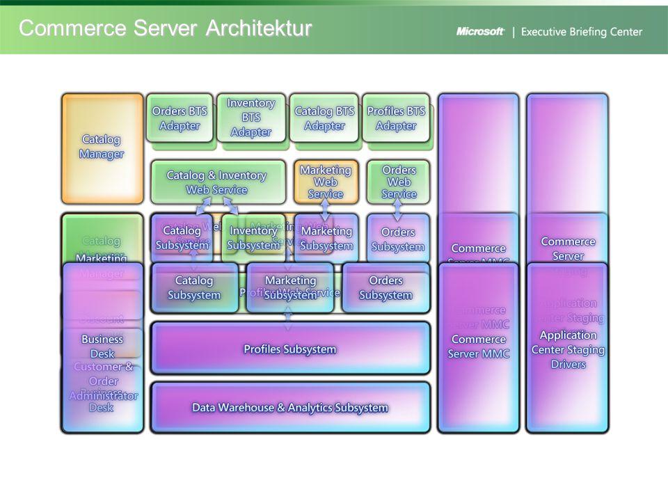 Commerce Server Architektur