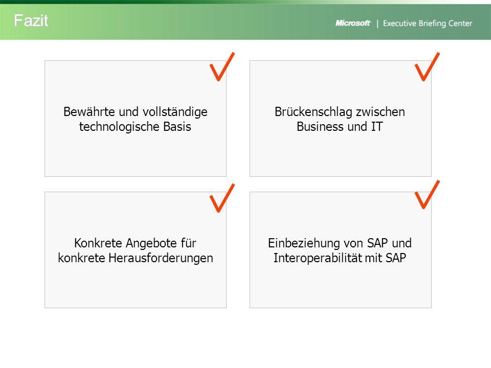 Fazit Brückenschlag zwischen Business und IT Bewährte und vollständige technologische Basis Einbeziehung von SAP und Interoperabilität mit SAP Konkret